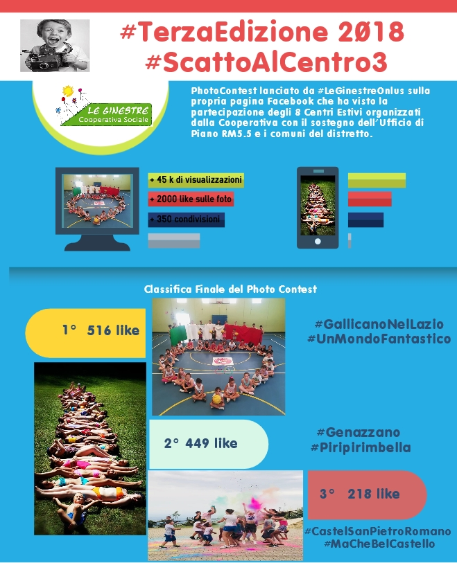 infografica photocontest